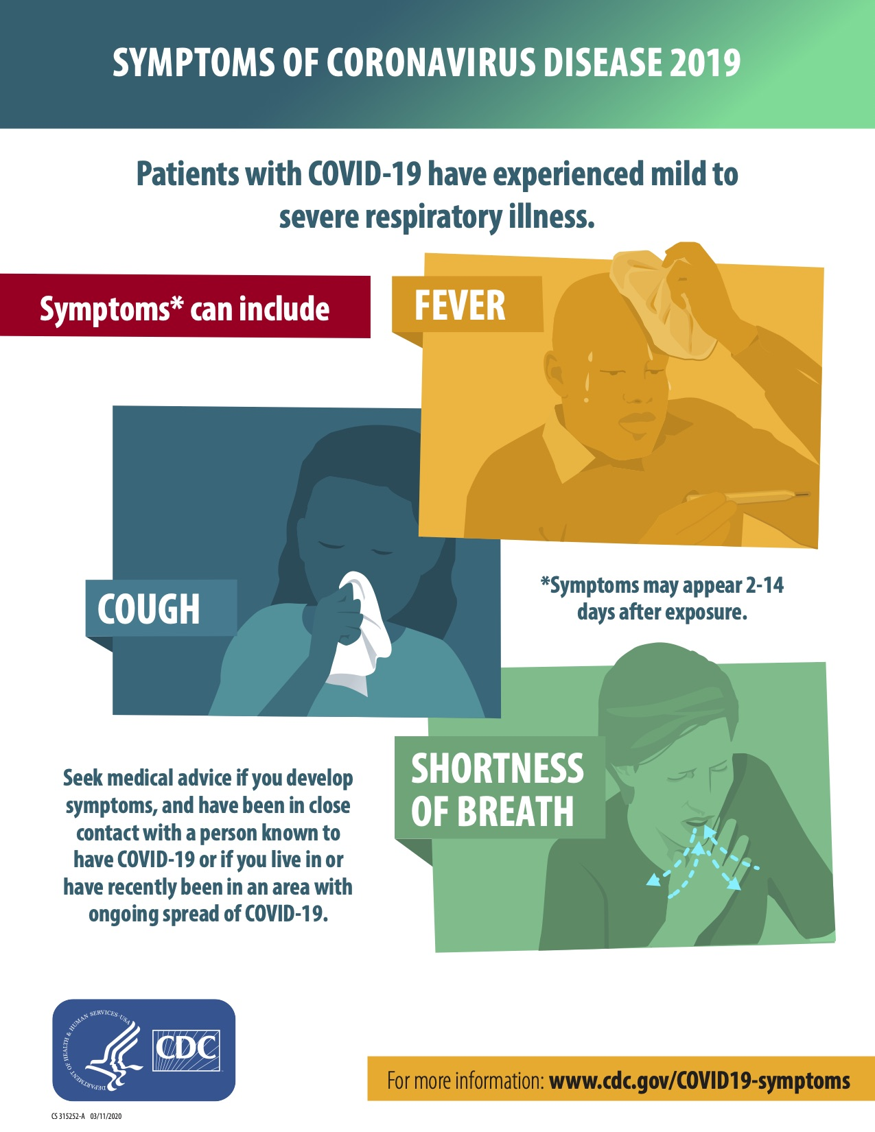 CDC List of COVID19-symptoms